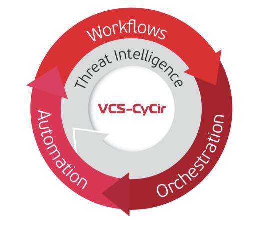 Công ty An ninh mạng Viettel đồng hành cùng Tọa đàm CIO/CSO 2021 - Ảnh 3.