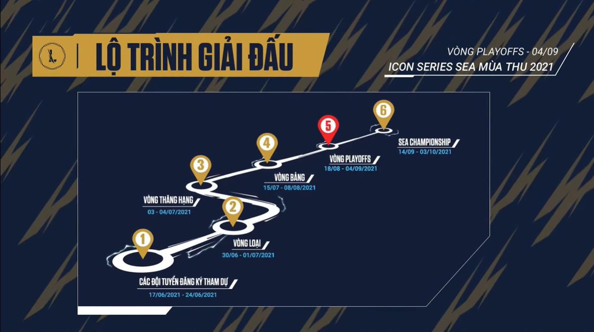 Icon Series SEA mùa Thu, bước đệm của LMHT: Tốc Chiến Việt Nam ra đấu trường thế giới - Ảnh 2.