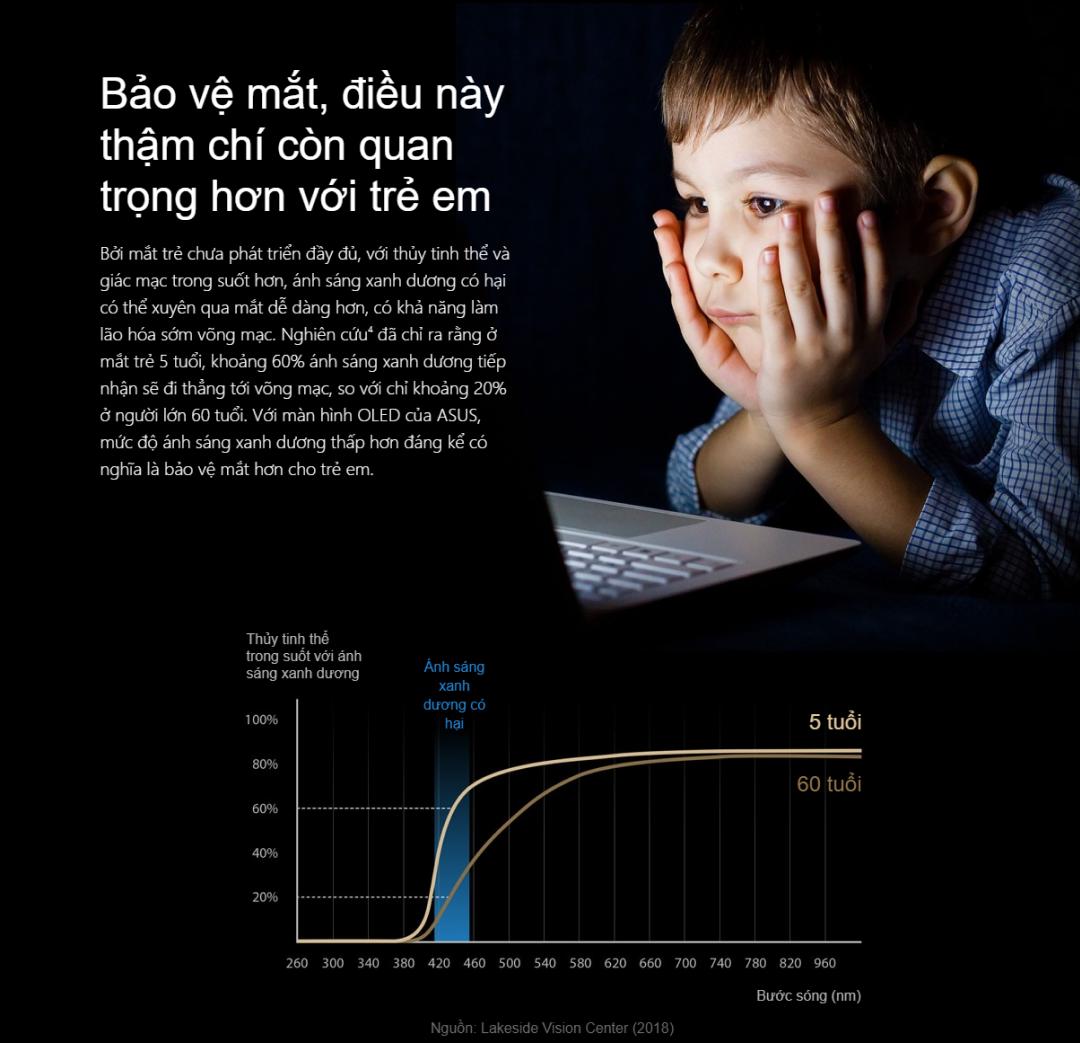 Phải trải nghiệm laptop OLED để biết cả một thế giới mới đang chờ đón bạn - Ảnh 7.