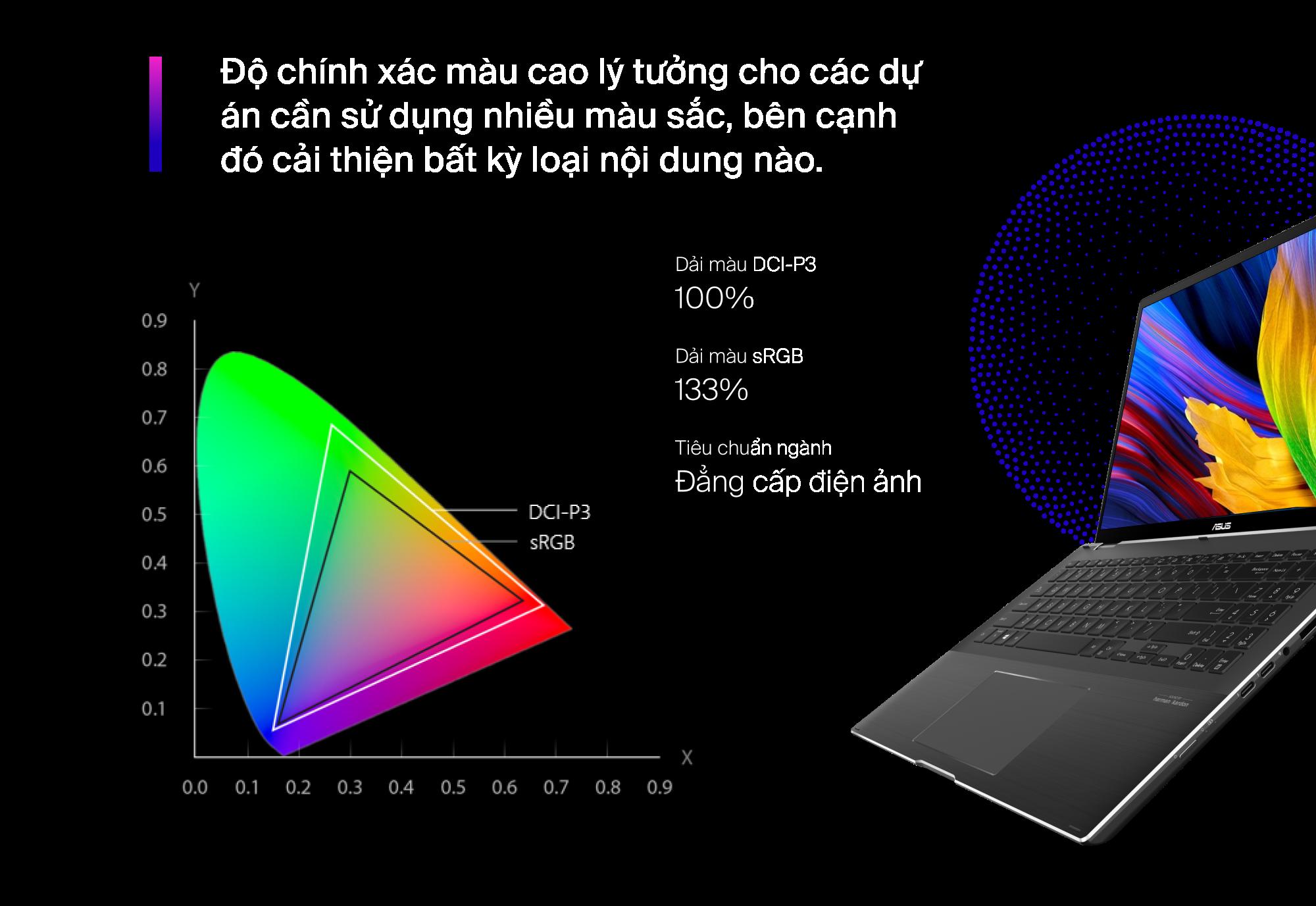 Phải trải nghiệm laptop OLED để biết cả một thế giới mới đang chờ đón bạn - Ảnh 8.