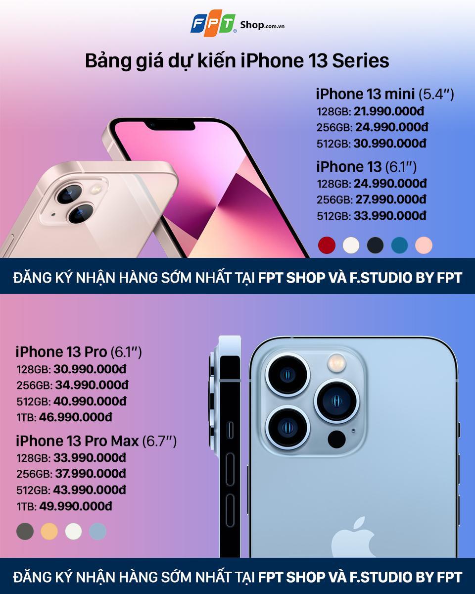 iPhone 13 Series có giá dự kiến từ 21,99 triệu đồng tại FPT Shop - Ảnh 1.