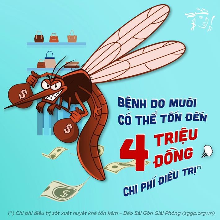 """Vài phen """"đau ví"""" vì những căn bệnh """"ơi là trời"""" do muỗi gây ra, người trẻ nhanh trí dự phòng bằng 1 giải pháp - Ảnh 1."""