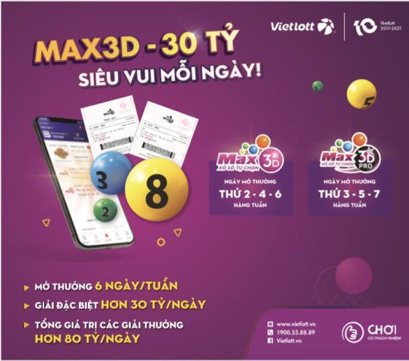 Xổ số tự chọn Max 3D quay thưởng liên tục 6 ngày trong tuần - Ảnh 1.