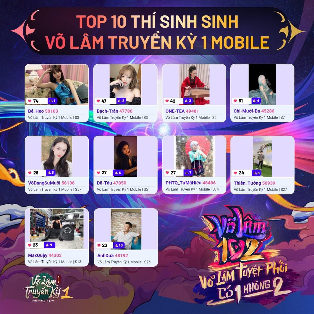 Võ Lâm 102: Ngắm nhan sắc Top 20 thí sinh xuất sắc nhất sàn đấu 38 tỷ của làng game Việt - Ảnh 4.