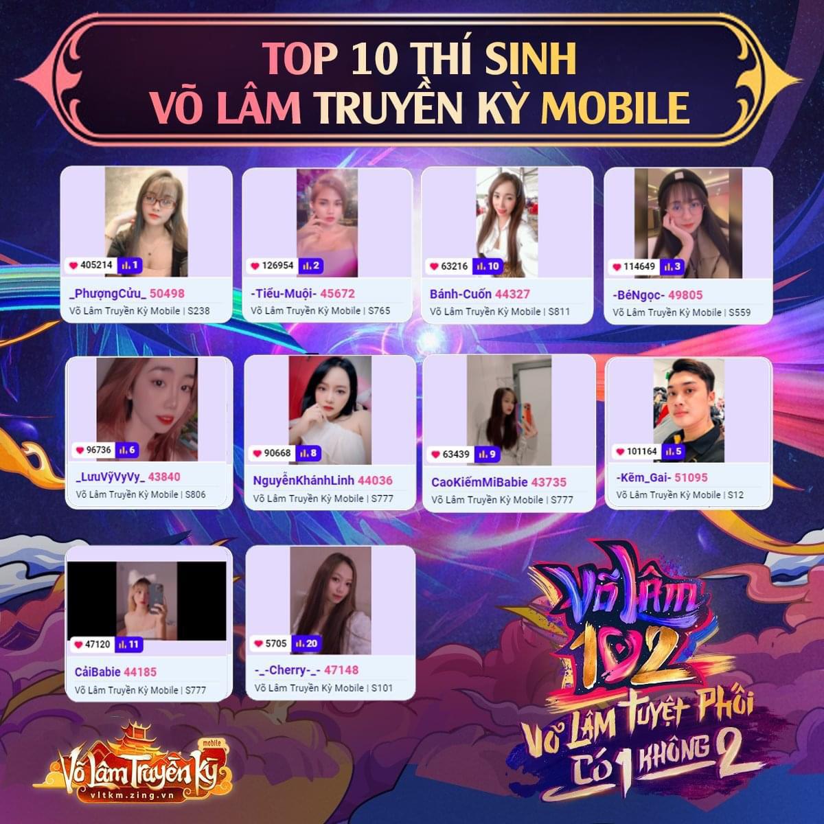 Võ Lâm 102: Ngắm nhan sắc Top 20 thí sinh xuất sắc nhất sàn đấu 38 tỷ của làng game Việt - Ảnh 8.