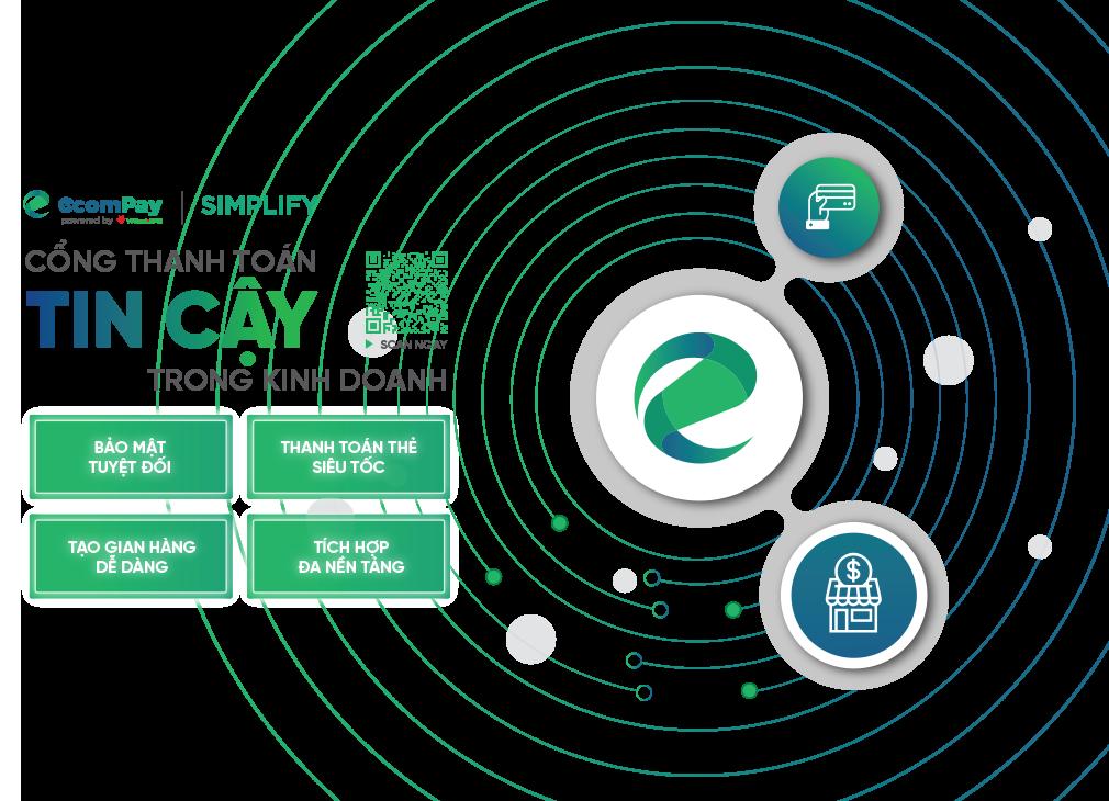 VPBank tiên phong số hóa sản phẩm - dịch vụ hỗ trợ SME vượt qua Covid - Ảnh 8.