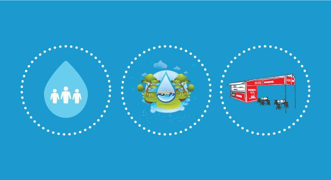 Coca-Cola và những con số ấn tượng từ hành trình 10 năm bảo tồn nguồn nước