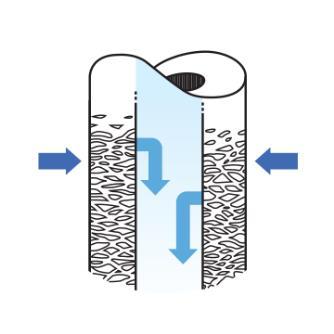Công nghệ màng lọc sợi rỗng trong thiết bị lọc nước Mitsubishi Cleansui - Ảnh 3.