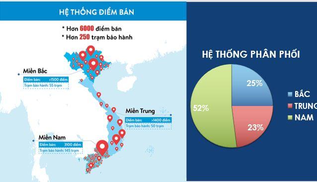 """Hãng điện tử Việt tăng trưởng ấn tượng trong thế trận """"căng sức"""" giữ thị phần của các ông lớn"""