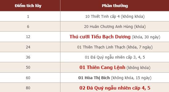 """Võ Lâm Truyền Kỳ II: Bí kíp để game thủ """"tái xuất giang hồ"""" - ảnh 6"""