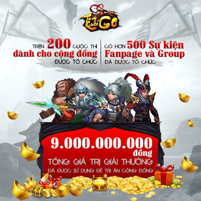 Tam Quốc GO tưng bừng với các hoạt động cực hot trong tháng kỉ niệm sinh nhật 1 năm của Game - Ảnh 2.