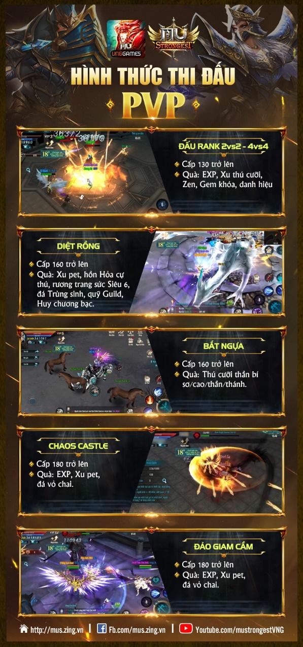 """[Infographic] Game thủ MU Strongest """"choáng loạn"""" vì PvE và PvP - ảnh 2"""