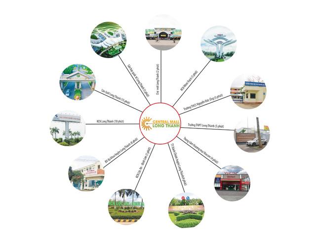 Bất động sản vùng ven TPHCM: Long Thành có nhiều lợi thế để bứt phá - Ảnh 2.