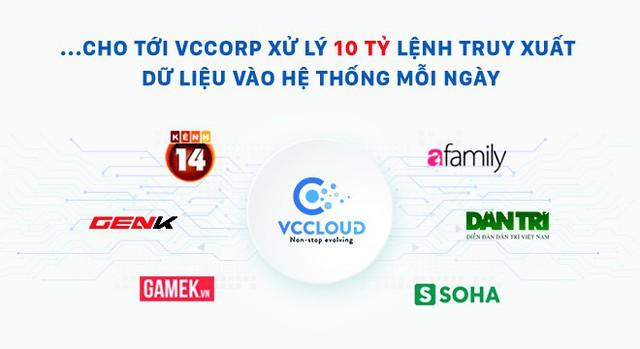 Chuyện giờ mới kể về công ty đứng sau đột phá công nghệ made-in-Vietnam trong sự kiện VinFast ra mắt tại Paris Motor Show - Ảnh 2.