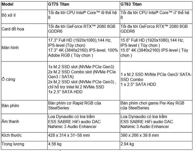"""MSI ra mắt dòng sản phẩm mới và cập nhật toàn bộ các mẫu laptop chơi game với card đồ họa siêu """"đỉnh"""" - Ảnh 6."""