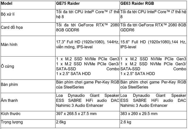 """MSI ra mắt dòng sản phẩm mới và cập nhật toàn bộ các mẫu laptop chơi game với card đồ họa siêu """"đỉnh"""" - Ảnh 8."""