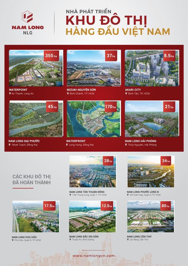 Nhà đầu tư Hà Nội đón cơ hội lớn từ dự án Waterpoint của Nam Long - Ảnh 1.