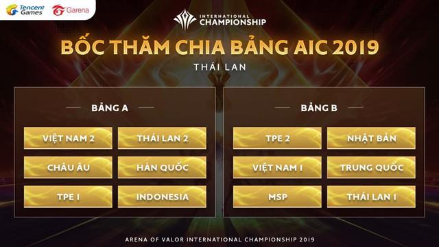 Công bố lịch thi đấu giải quốc tế Arena of Valor International Championship (AIC) 2019 với tổng giải thưởng gần 12 tỷ đồng - Ảnh 3.