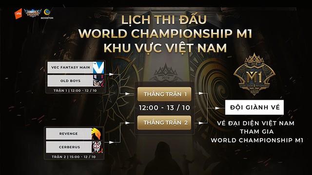 Mobile Legends: cận cảnh những điểm nóng trước vòng tuyển chọn World Championship M1 tại Việt Nam