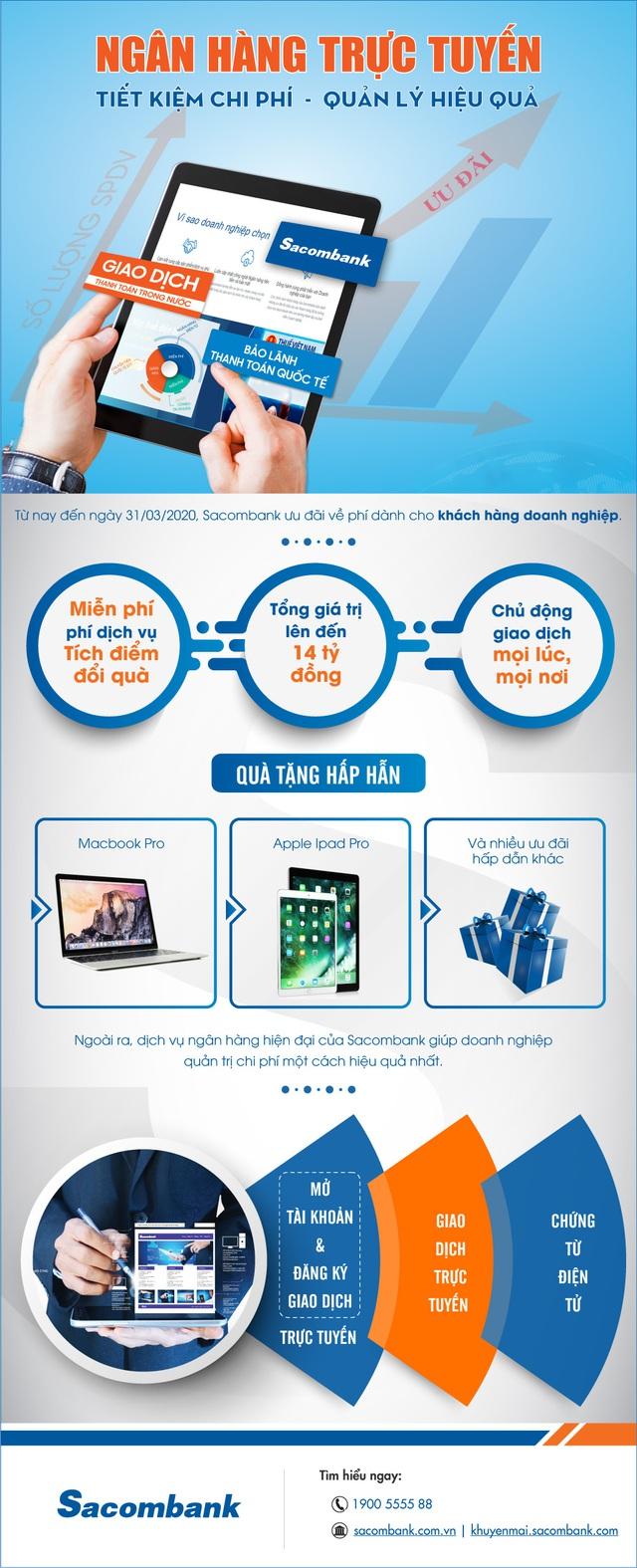 Ngân hàng trực tuyến Sacombank giúp doanh nghiệp quản lý hiệu quả - Ảnh 1.