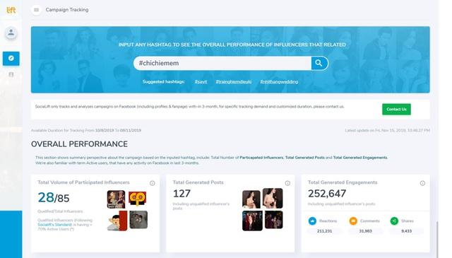 Chính thức: YouNet cập nhật tính năng đánh giá hiệu quả Influencer Marketing, cho phép sử dụng miễn phí trên SociaLift.asia - Ảnh 1.
