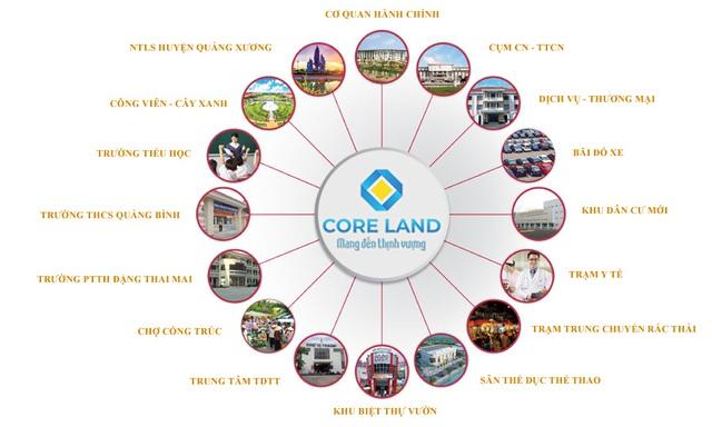 Địa ốc Core Land đón đầu xu hướng bất động sản công nghiệp tại Thanh Hóa - Ảnh 1.
