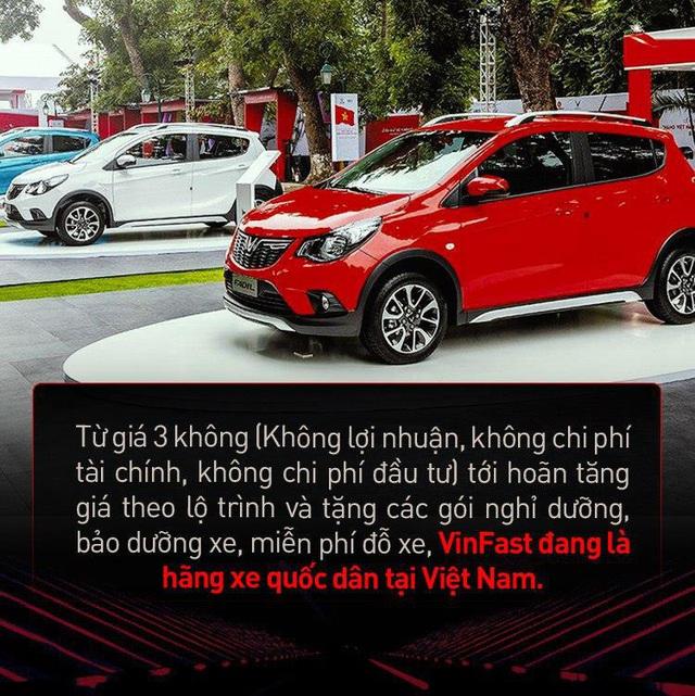 """Từ giá 3 không tới ưu đãi mua xe trả góp """"lời"""" chưa từng có, VinFast đang biến giấc mơ ô tô của người Việt gần hơn bao giờ hết - Ảnh 3."""