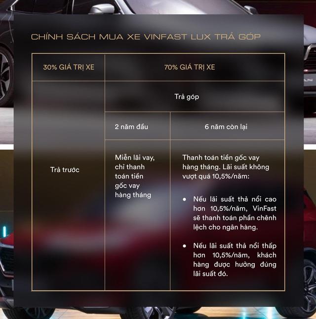 Vì sao nên mua VinFast Lux ngay lúc này? - Ảnh 1.
