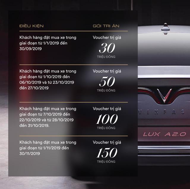 Vì sao nên mua VinFast Lux ngay lúc này? - Ảnh 2.