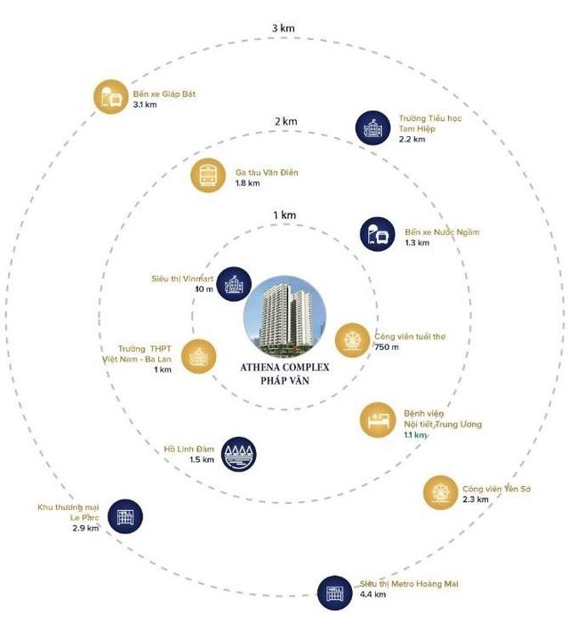 Athena Complex Pháp Vân nổi bật trong phân khúc tầm trung với tiện ích vượt trội - Ảnh 1.
