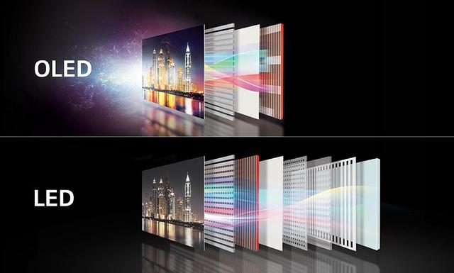 7 lý do nên đầu tư một chiếc TV OLED - Ảnh 1.