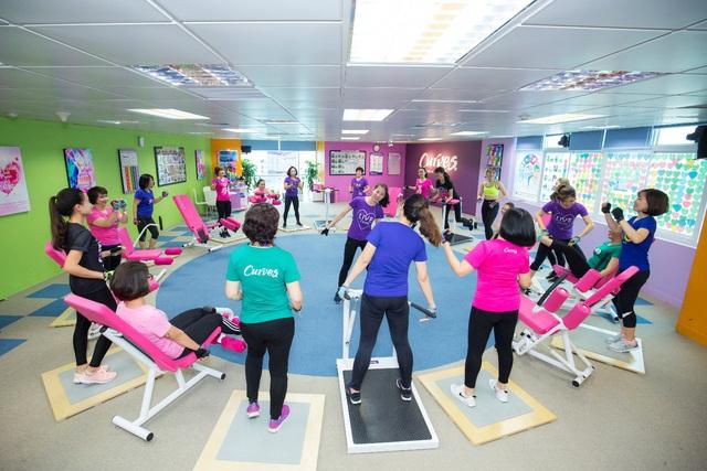 Mở phòng tập gym cần bao nhiêu vốn và bài toán chi phí kinh doanh - Ảnh 2.