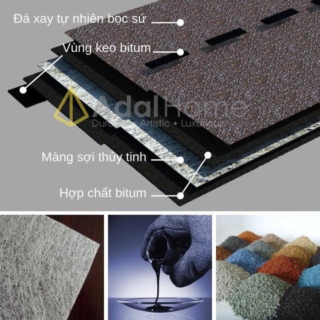 Khám phá ngói Bitum – mái lợp đang hút khách trên thị trường vật liệu xây dựng ( VLXD ) - Ảnh 1.