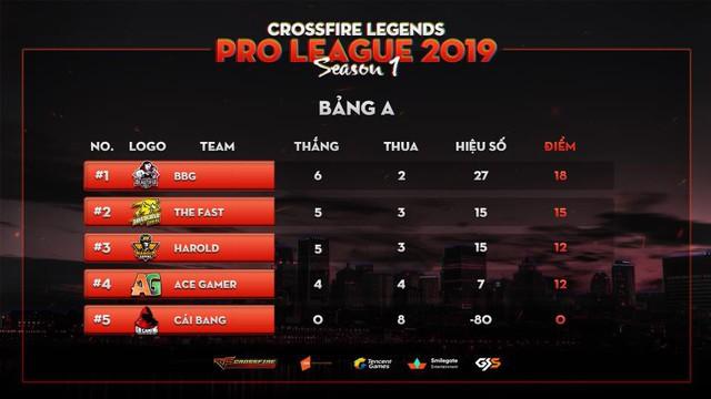 CrossFire Legends: Blue Star xuất sắc tiến vào bán kết với thành tích bất bại - Ảnh 2.