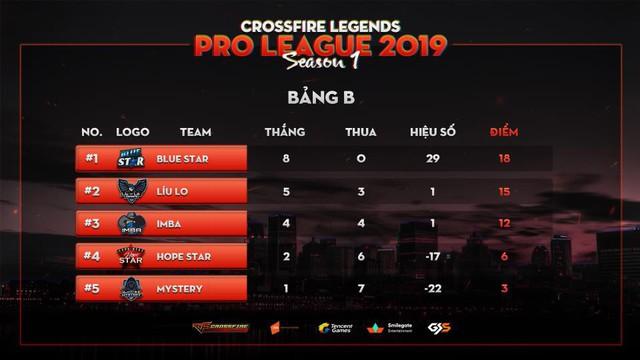 CrossFire Legends: Blue Star xuất sắc tiến vào bán kết với thành tích bất bại - Ảnh 4.