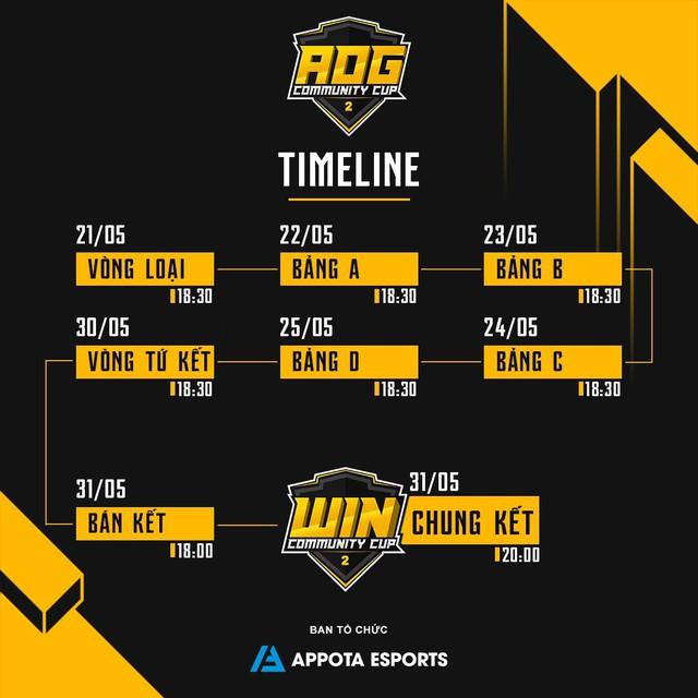 Hôm nay, giải đấu 40 triệu Đồng của AOG – Đấu Trường Vinh Quang chính thức khởi tranh - Ảnh 1.