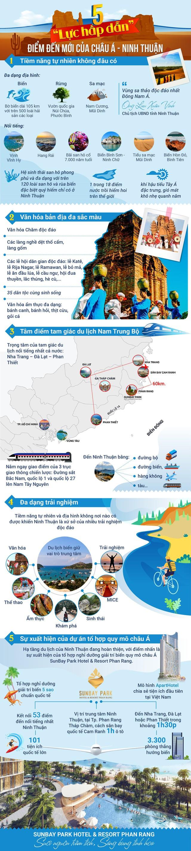 """Ninh Thuận - 5 """"lực hấp dẫn"""" tạo vị thế điểm đến mới của châu Á - Ảnh 1."""