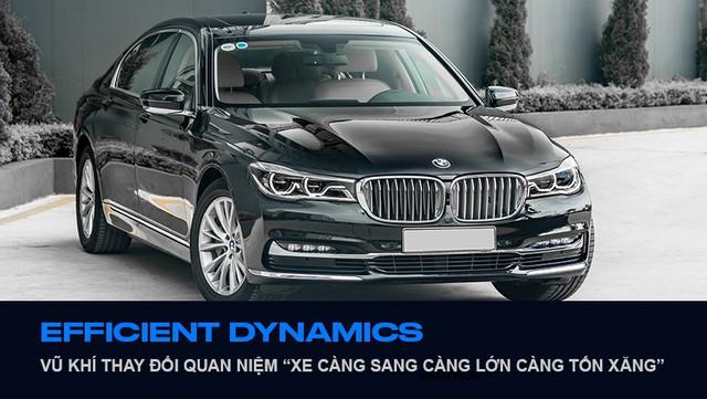 BMW 7-Series và Efficient Dynamics: Tích tiểu thành đại - Ảnh 1.