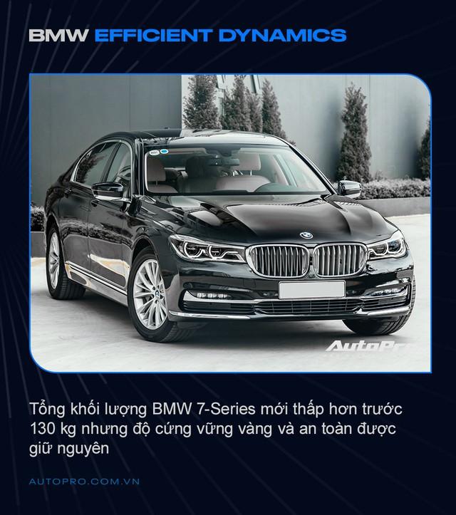 BMW 7-Series và Efficient Dynamics: Tích tiểu thành đại - Ảnh 7.