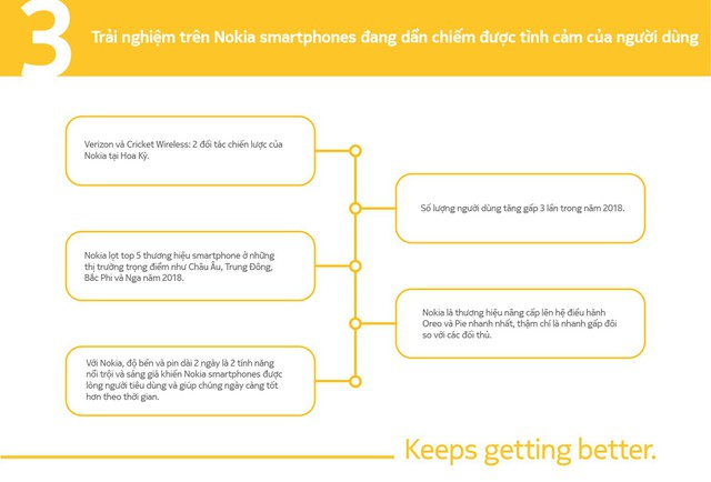 Nokia is a smartphone brand that provides a great Android experience for users - Photo 3.