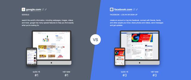 Mẹo so sánh website năm 2019 với google.com và facebook.com - Ảnh 1.