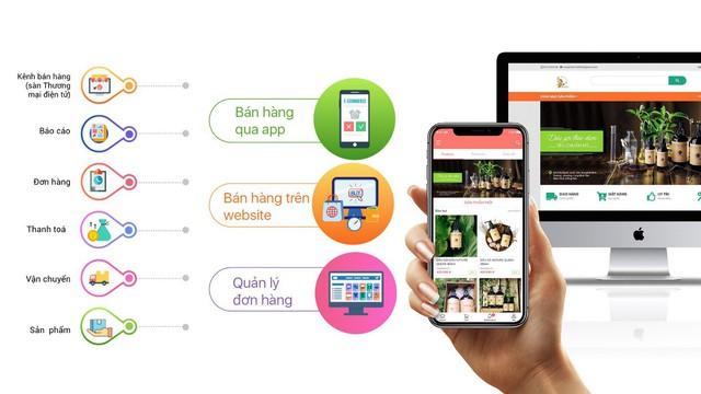 Sự kiện ra mắt nền tảng hỗ trợ bán hàng Gosell được nhiều doanh nghiệp Việt quan tâm - Ảnh 2.