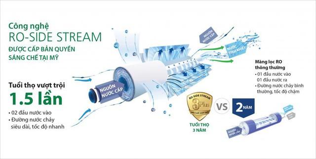 Sạch thôi chưa đủ: Xu hướng lựa chọn máy lọc nước của người tiêu dùng đã thay đổi - Ảnh 2.