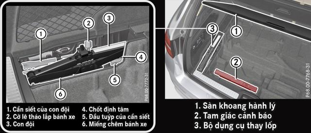 Làm gì khi lốp xe Mercedes-Benz bị thủng?  - Kỳ II - Ảnh 3.