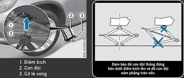 Làm gì khi lốp xe Mercedes-Benz bị thủng?  - Kỳ II - Ảnh 6.