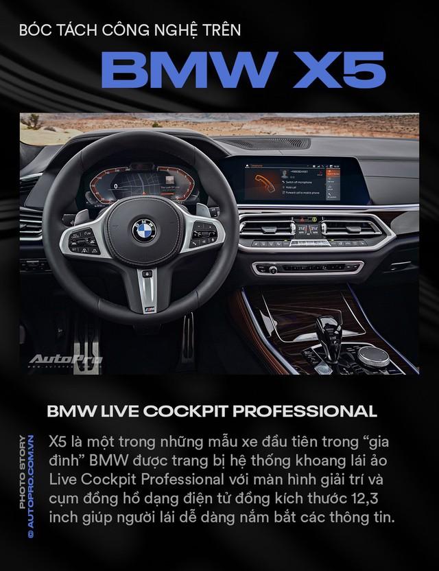 Bóc tách công nghệ trên BMW X5 tại Việt Nam: Tụ hội của những tinh tuý - Ảnh 1.
