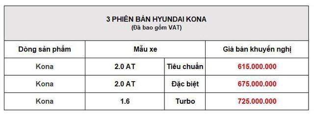 Kona 2019 – Chiến binh đáng gờm của Hyundai - Ảnh 5.