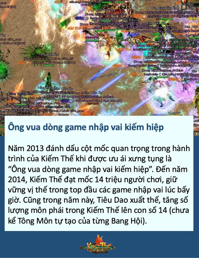 Hành trình 10 năm Kiếm Thế đồng hành cùng game thủ Việt