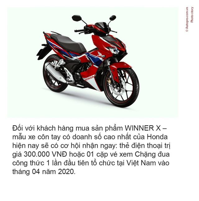 3.919 khách hàng đã may mắn trúng thưởng xe Honda trong hơn 1 tháng - Ảnh 2.