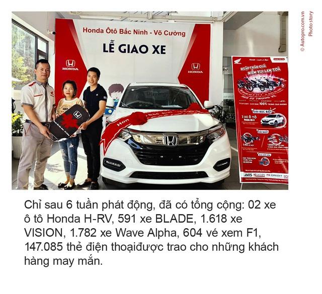 3.919 khách hàng đã may mắn trúng thưởng xe Honda trong hơn 1 tháng - Ảnh 3.